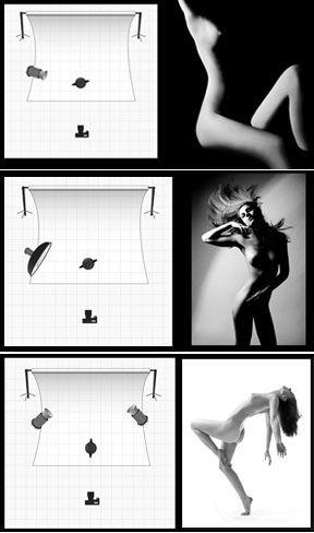 The Human Form with Lindsay Adler - Unique Photo Blog Unique Photo Blog