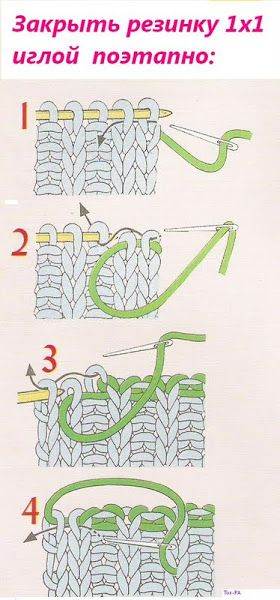 Закрытие иглой (резинка 1х1)