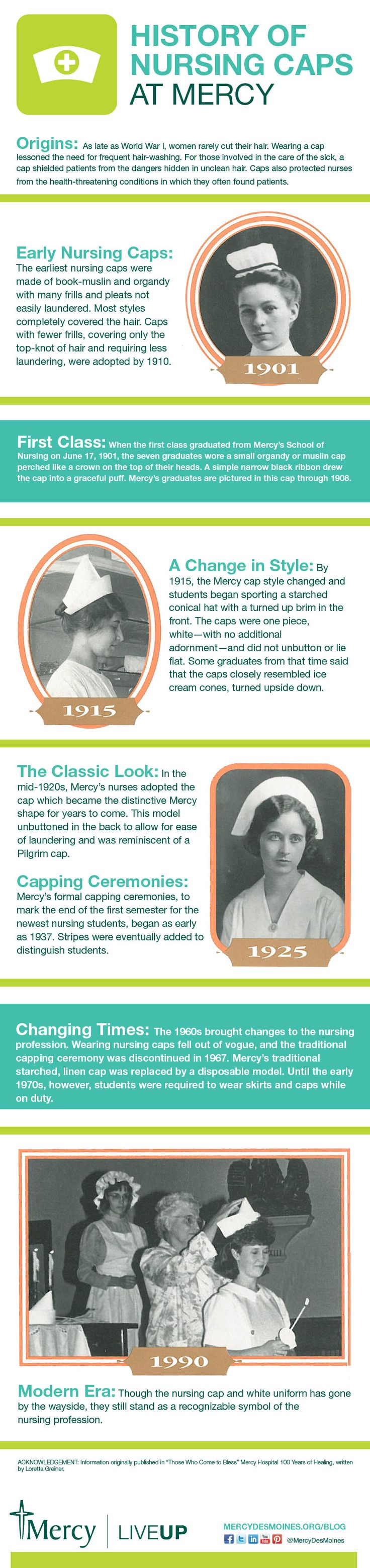 History of #Nursing Caps at Mercy #infographic