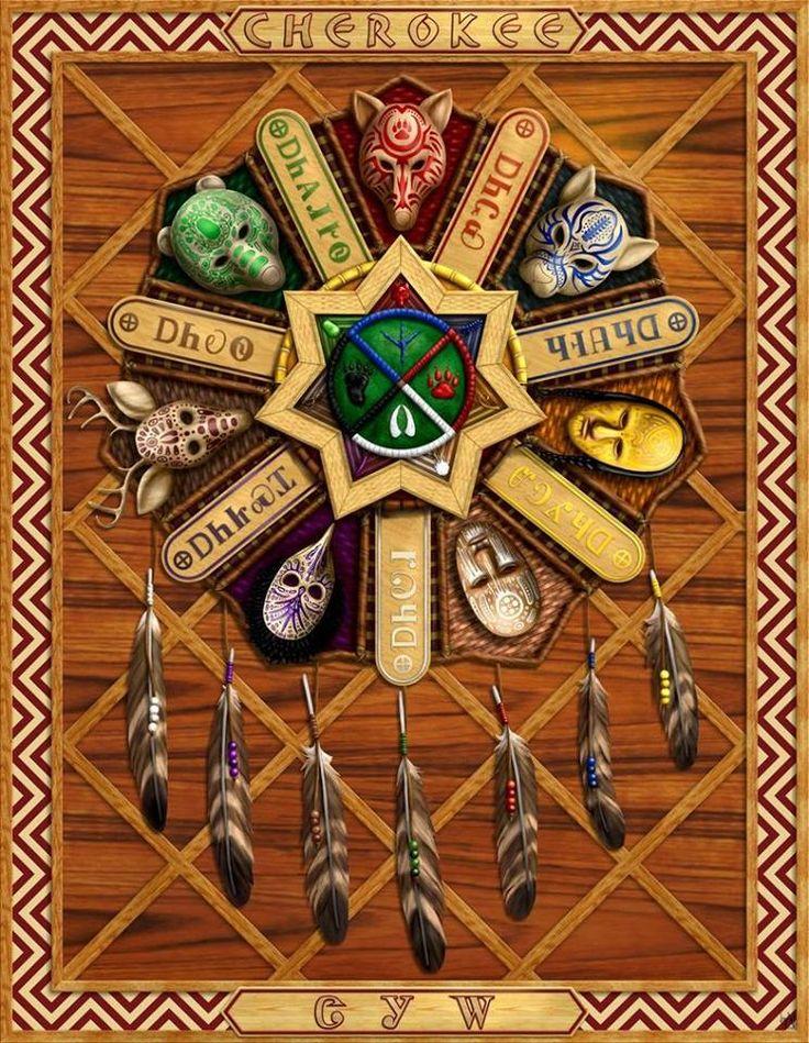 native american symbols thesymbolsnet - 736×949