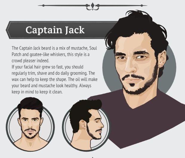 Capitão Jack É um misto de barba, bigode e cavanhaque, tudo ao mesmo tempo, mas não unificados. Esse estilo requer bastante manutenção, já que tem áreas que precisam ser raspadas diariamente. Para quem realmente quer se comprometer com o look, o ideal é apostar na depilação com cera para durar mais.