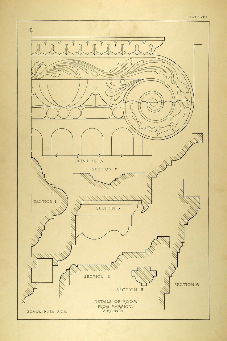 Wainscot solutions inc custom assembled wainscoting - 1925 Lithograph Marmion Virginia Interior Architecture Column Cornice Arc6