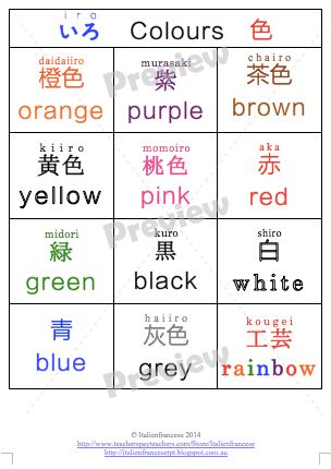 Best 25+ Kanji Alphabet Ideas On Pinterest | Hiragana Chart
