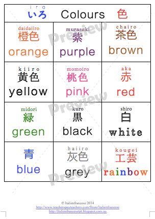 Die besten 25+ Kanji alphabet Ideen auf Pinterest Hiragana chart - hiragana alphabet chart