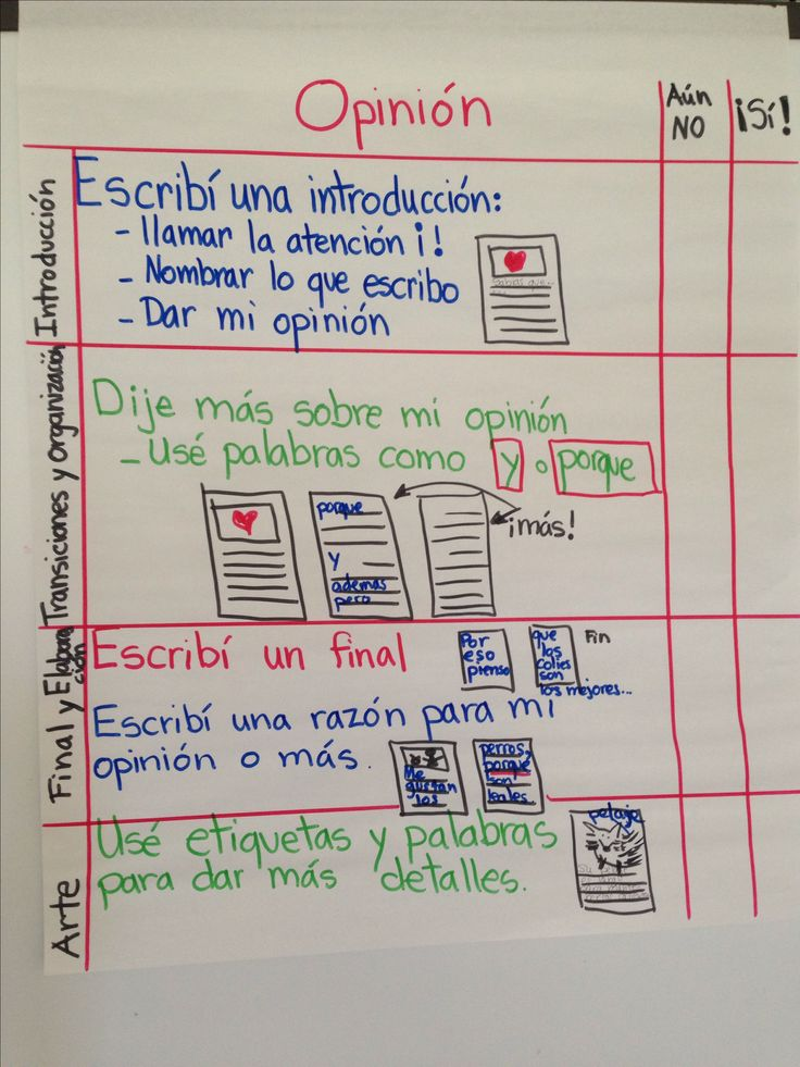 Opinion Writing Rubric for First Grade Spanish.