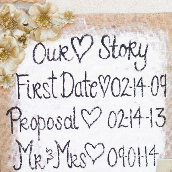 You don't have to go with the same 'ole, same 'ole anymore when it comes to wedding guest books.