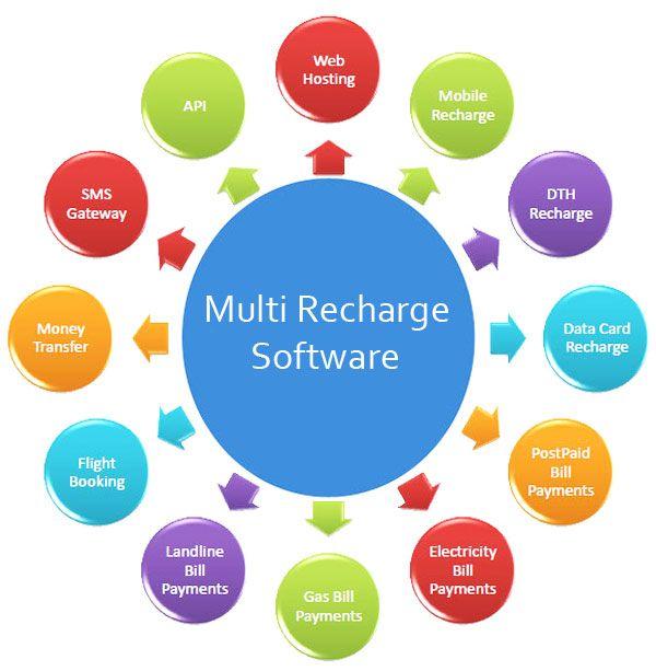 154 Best Best Multirecharge B2b B2c Rechagre Software At