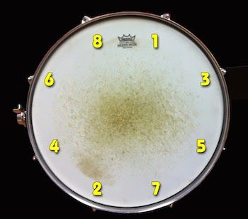 Drum Tuning For Engineers