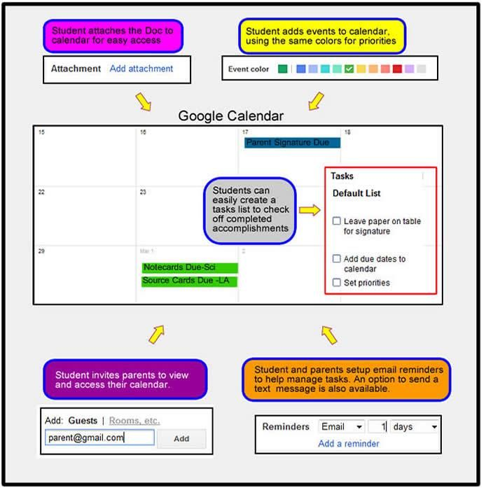 Organization Calendar Google : Best images about education on pinterest perspective