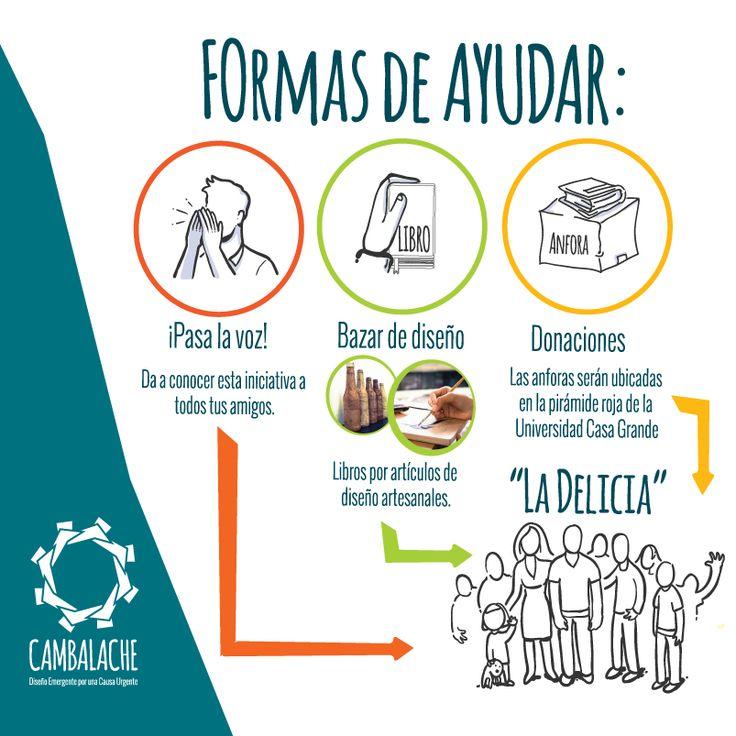 Se parte de esta causa social, ayuda a constituir una biblioteca en la comunidad de La Delicia.