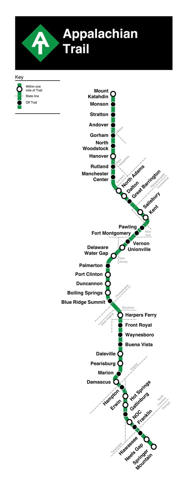 credit: Peter Dunn.  It's a map of the famous Appalachian Trail, but done subway-style. The trail is so long - 2,184 miles/3,515 km - that even as a map it doesn't all fit on a screen.
