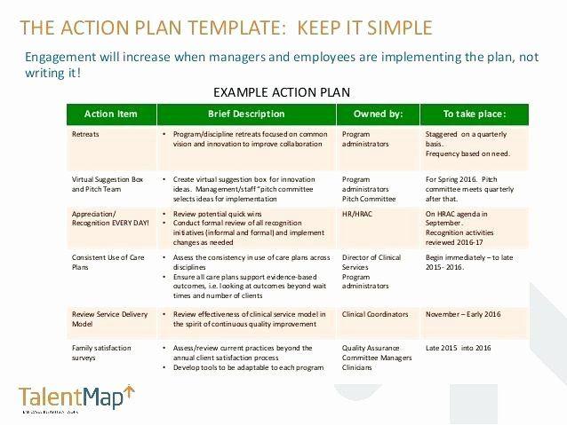 Employee Engagement Action Plan Template Elegant Sample Career Development Plan Temp In 2021 Action Plan Template Simple Business Plan Template Treatment Plan Template Employment action plan template