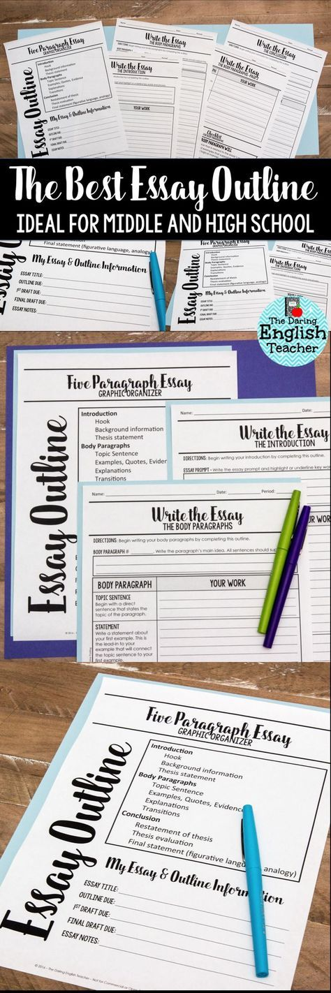 The best essay outline for middle school and high school essay writing. This outline is differentiated, detailed, and filled with instruction.
