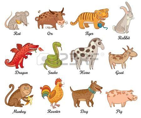 Chinese astrologie Rat, Os, Tijger, Konijn, Draak, Slang, Paard, Geit, Aap, Haan, Hond, Varken Set vector illustratie geïsoleerd op witte achtergrond