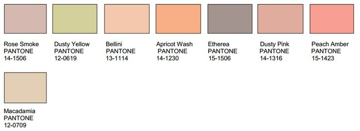 Pantone Color Forecast | Nidhi Saxena's blog about Patterns ...