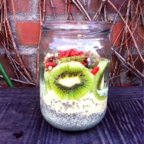 Wie wichtig ist ein gesundes Frühstück und was kann ich essen? - inspiration4fitness