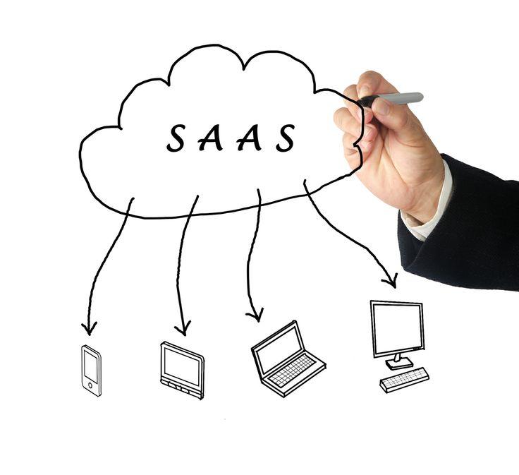 Какое будущее ждет SaaS? SaaS (software as a service) – бизнес-модель продажи и использования ПО, при котором разрабатывается веб-приложение...