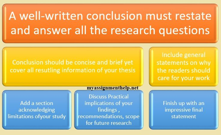 How To Write The Best Conclusion Chapter For Dissertation Writing Thesi Your