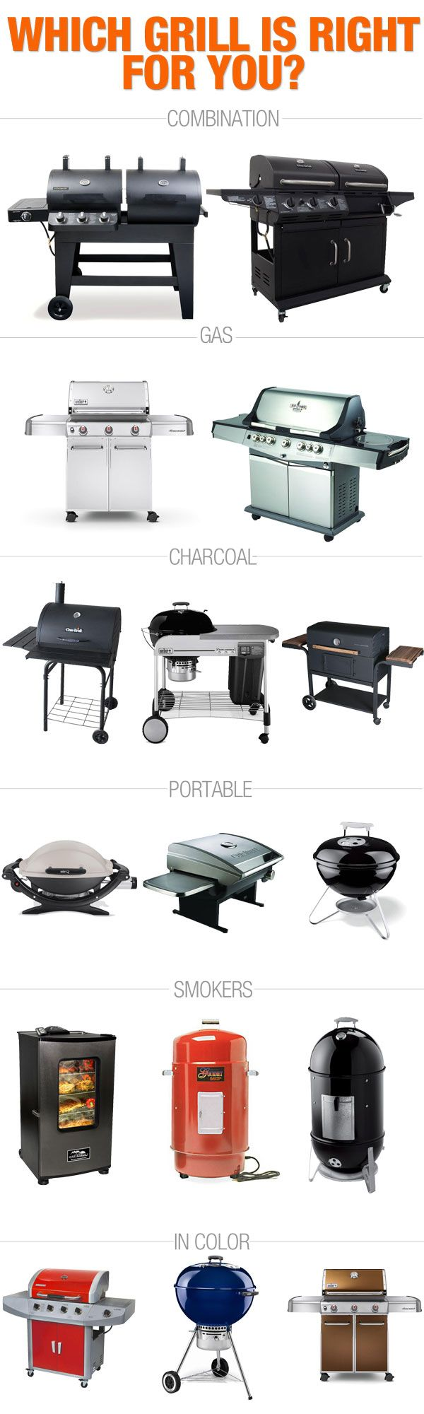 Looking to upgrade your grill in time for Memorial Day and July 4th? Here are some of our (and our customers') favorite options! #grilling