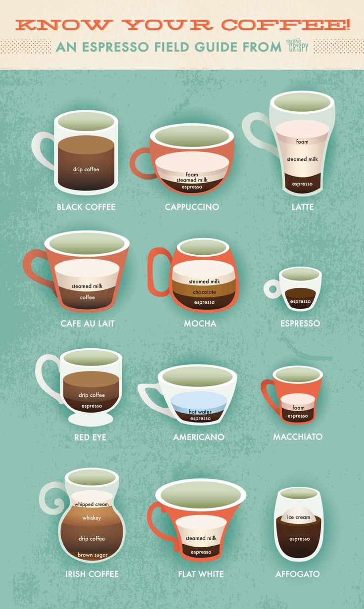 Latte Vs Cuccino An Extra Crispy Guide To Espresso Drinks