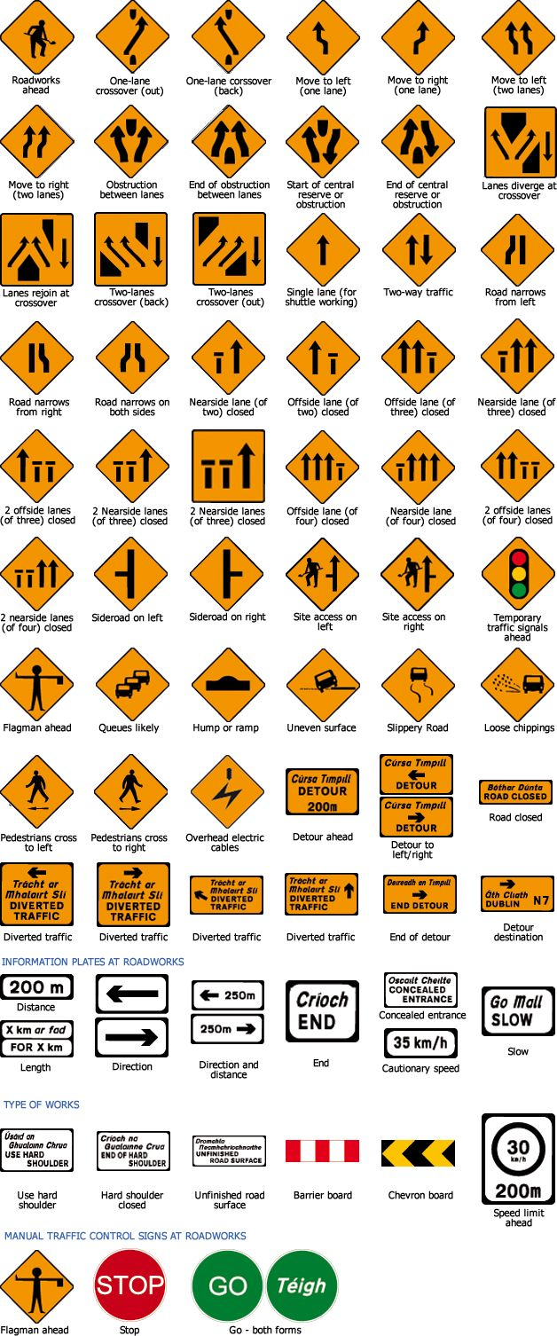 Road Signs | Discovering Ireland Vacations | Ireland Trip ...