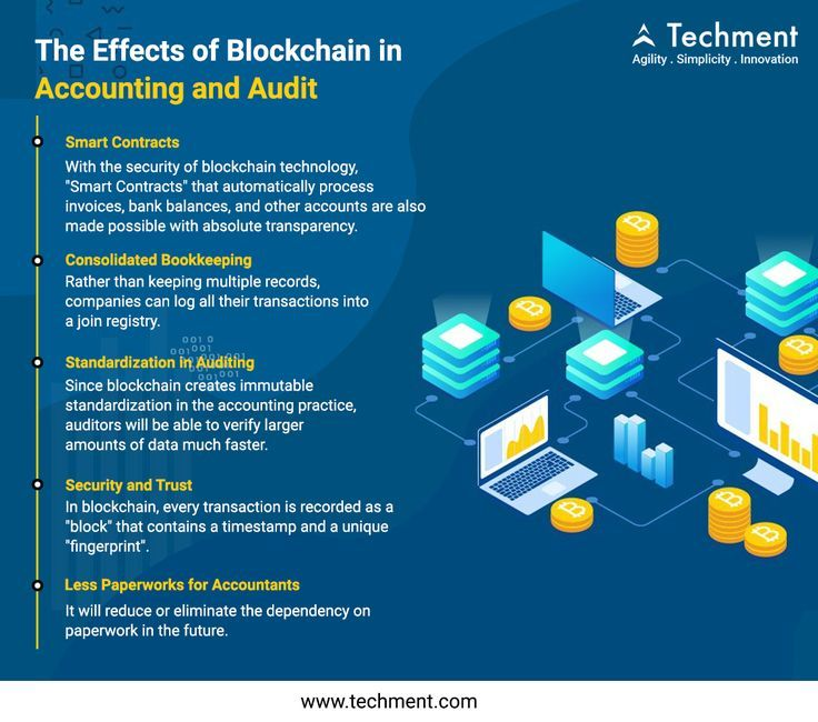 The Effects Of Blockchain In Accounting And Audit Www Techment Com Blockchain Data Technology Audit Blockcha Blockchain Blockchain Technology Accounting
