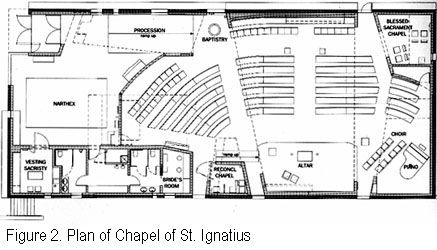 Chapel of St. Ignatius plan