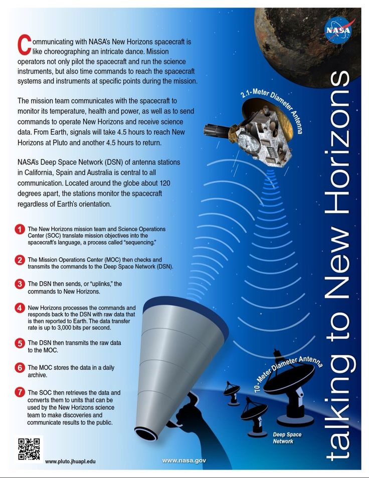 From NASA New Horizons Facebook page