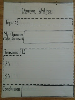 Fillable Anchor Chart by Spotted in First Grade