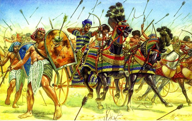 THE BATTLE OF KADESH......BY GIUSEPPE RAVA........SOURCE WORDPRESS ...