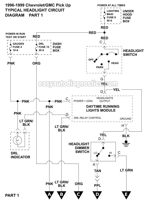 1996 Chevy Pick Up And Suv Starter Motor Circuit Wiring Diagram With Automatic Transmission Circuit Diagram 1996 Chevy Silverado Chevy