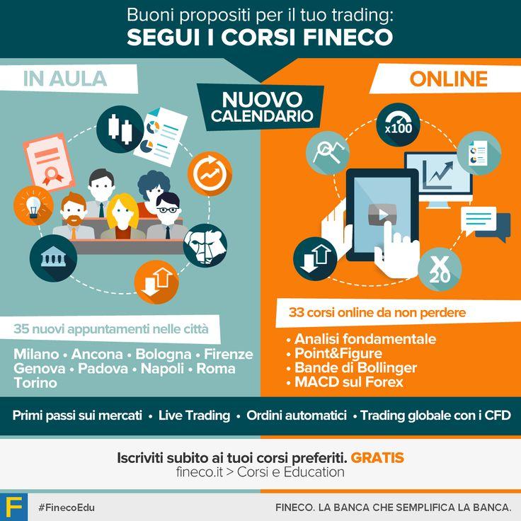 #FinecoEdu http://bit.ly/1iialkP