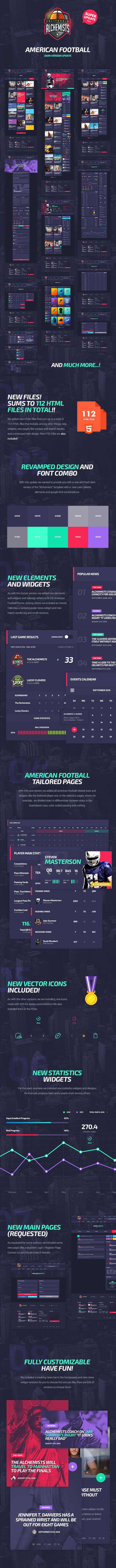 The Alchemists American Football
