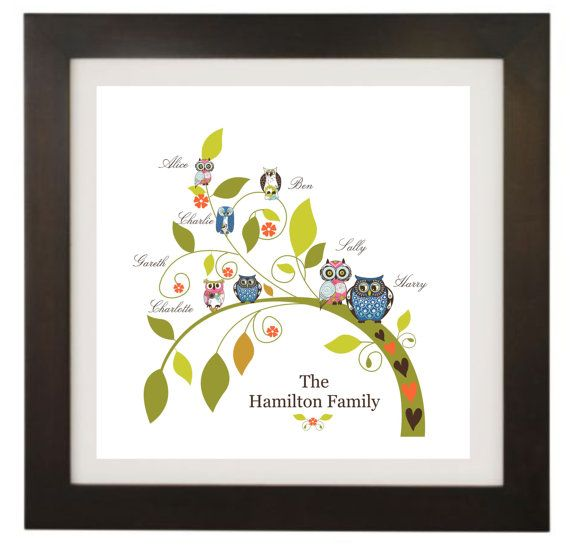 Personalized Name Family Tree Owl Picture Art Print by Purrfic
