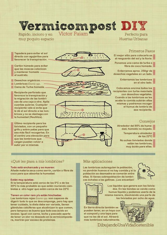 Víctor Paiam , Ilustración, Diseño gráfico y Diseño de Permacultura. + info en dibujandounavidasostenible@gmail.com    ¿No sabes nada del co...
