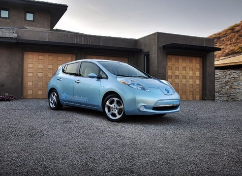 Best Electric Mobility Images On Pinterest Electric Vehicle