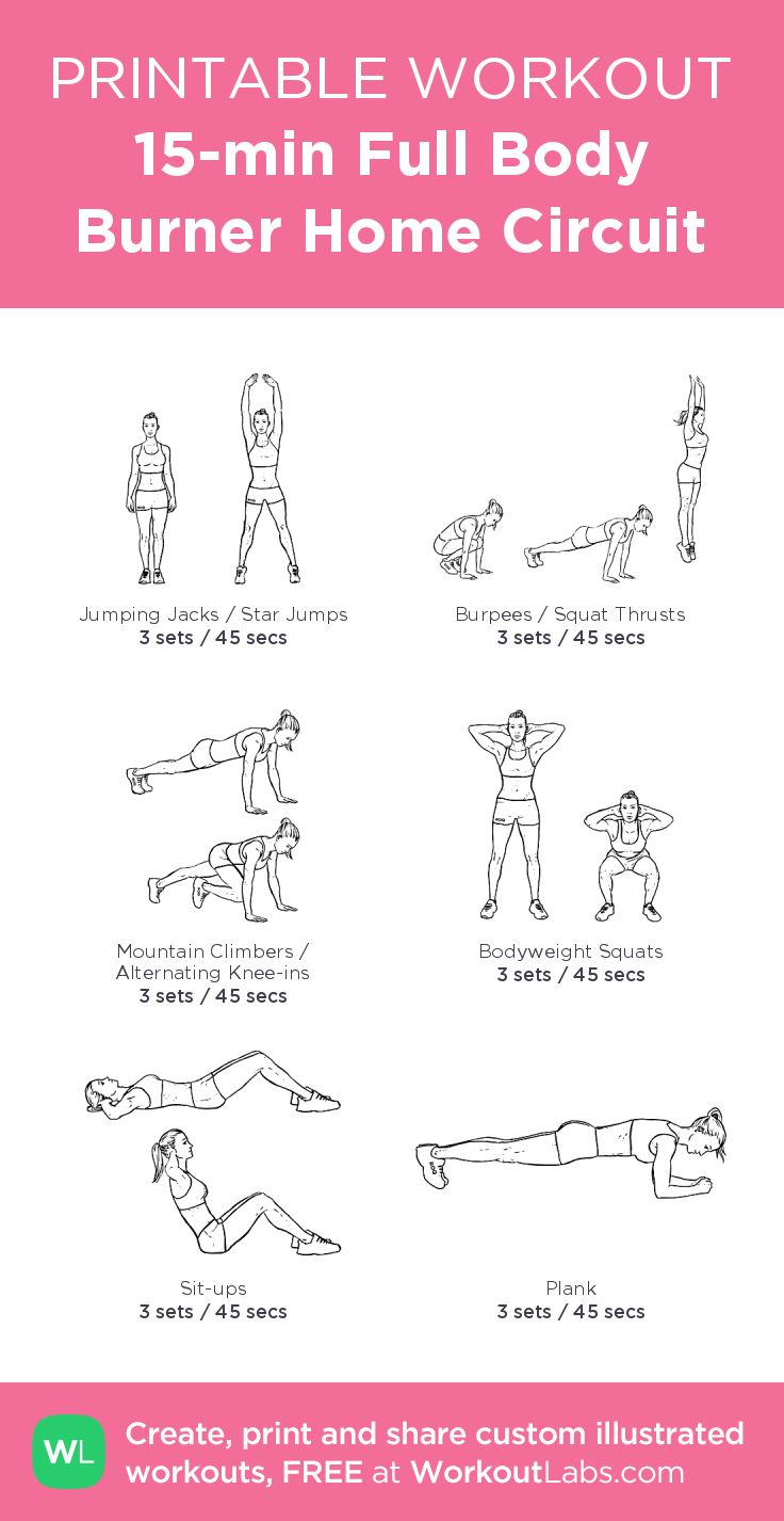 15-min Full Body Burner Home Circuit– my custom exercise plan created at WorkoutLabs.com • Click through to download as a printable workout PDF #customworkout