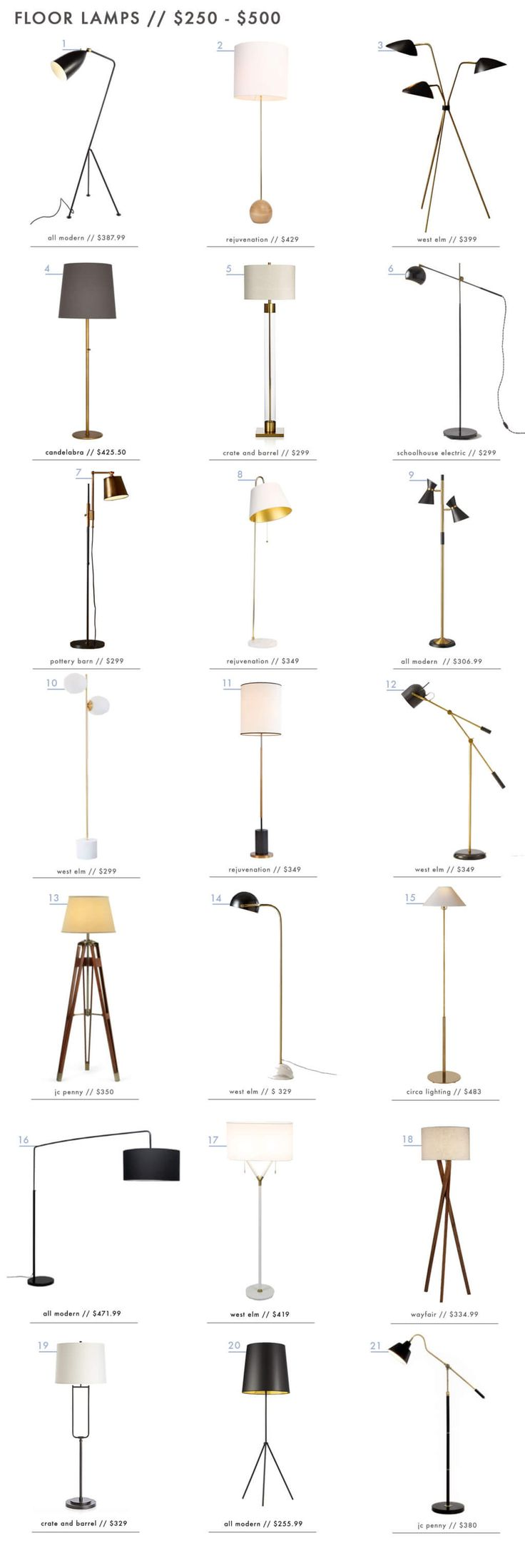 When it comes to lighting in your home the options are endless, and there is nothing worse than picking out the wrong piece that ultimately doesn't do the right job and bums you out every time you turn it on. There is a reason ABC spends a small fortune lighting those perfect vignettes that we watch... Read More …