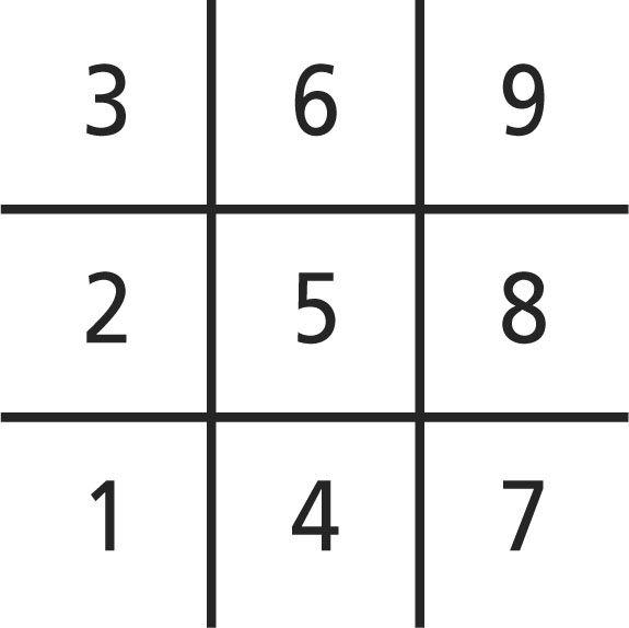 Scopriamo qual è il significato simbolico dei numeri e come calcolare la nostra griglia di nascita, prezioso strumento per conoscerci meglio.