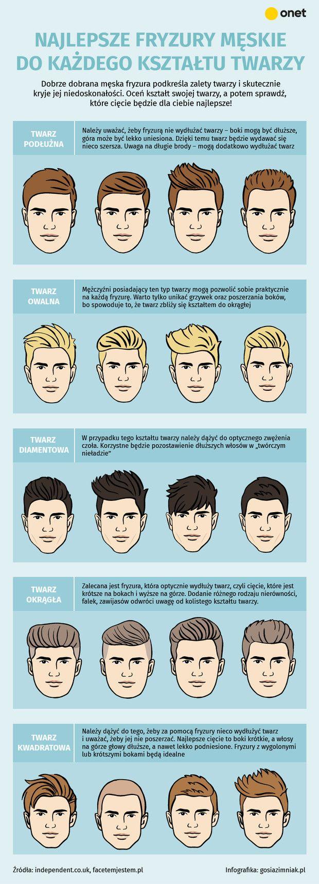 #infografika #fryzury #infographic