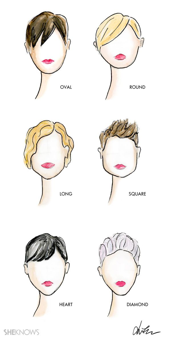 My illustrations - The right pixie cut for your face shape, BUT DONT LET IT STOP YOU FROM GETTING THE CUT YOU WANT