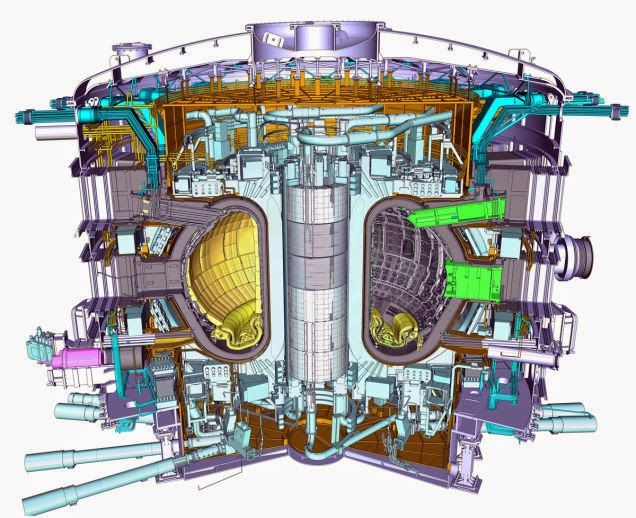 A compact fusion reactor presented by Skunk Works, the stealth experimental technology section of Lockheed Martin. It's about the size of a jet engine and it can fuel airplanes, most likely spaceships, and cities. Skunk Works state that it will be operational in 10 years.