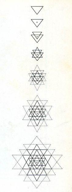 Geometria sagrada do Sri Yantra