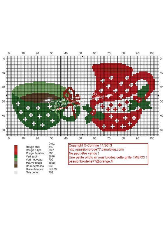 67 best punto de cruz hogar images on pinterest punto for Cross stitch kitchen designs