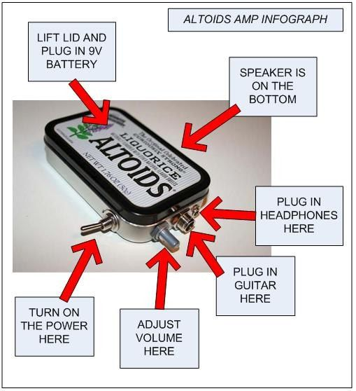 Container Volume Control : Best images about the mighty altoid tin on pinterest