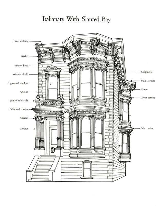 858 Best Images About Italianate Victorian Houses On