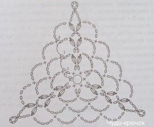 схема вязания треугольника крючком