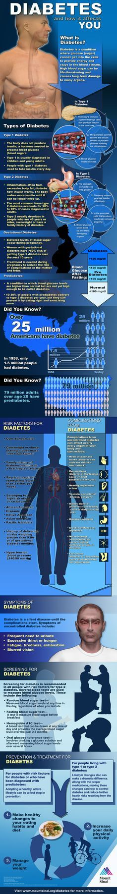 Diabetes And How It Affects You Infographic http://www.ahealthblog.com/diabetes-and-how-it-affects-you-infographic-1.html?utm_content=bufferc93ff&utm_medium=social&utm_source=pinterest.com&utm_campaign=buffer  #diabetes #health #infographic