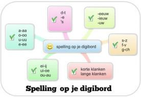 Spellingvideo's :: spellingvideos.yurls.net