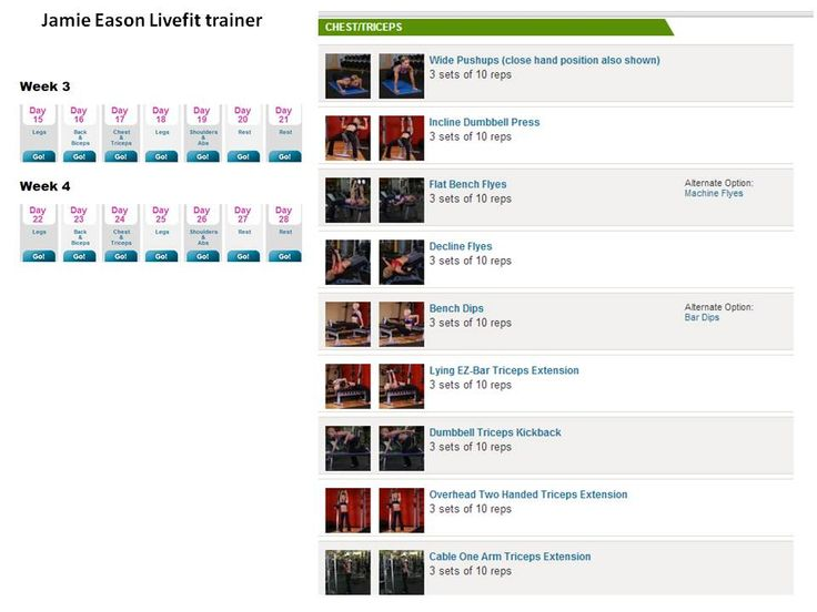 Workout plan for week 3 and 4 of first of phase 1 of Jamie Eason Livefit trainer